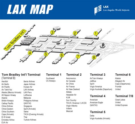 United Airways Baggage by American Airlines Lax Terminal Map