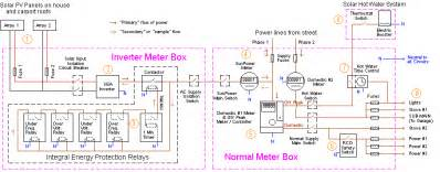 electrical house wiring diagrams efcaviation