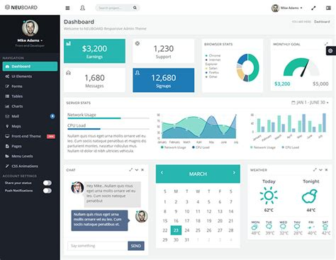 angularjs dynamic layout download blankon admin template