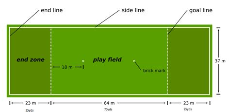 ultimate field layout nmt ultimate