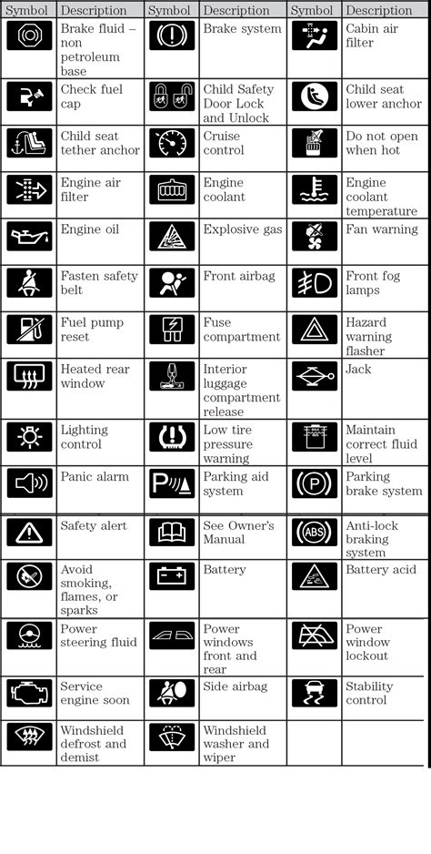 Ford Dashboard Light Symbols