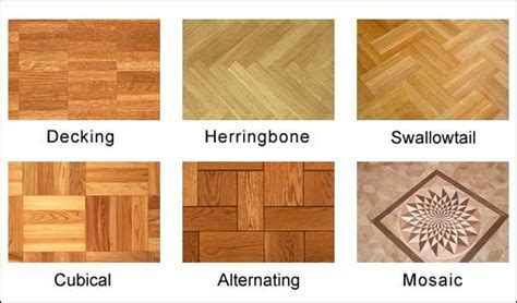 The History of Hardwood Flooring   From the Beginning to