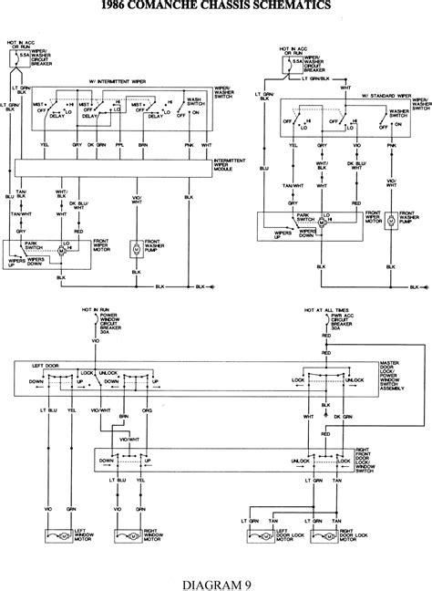 1984 jeep wagoneer wiring diagram free wiring repair guides wiring diagrams see figures 1 through