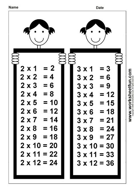printable multiplication table for grade 2 3rd grade math multiplication times tables 1 s printable