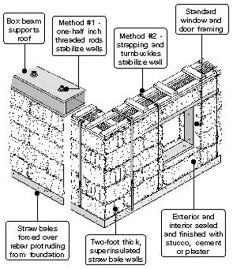 straw hay bale home plans online find house plans