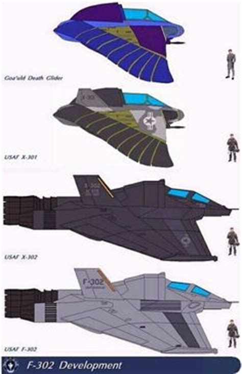 blueprints for a stargate don t underestimate the power blueprints for a stargate don t underestimate the power