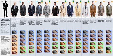 video a guide to traditional suits for men ehow a visual guide to matching suits and dress shoes