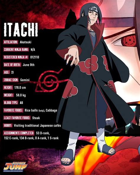 naruto character themes 25 best ideas about naruto characters on pinterest