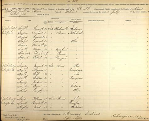 Huntington County Court Records George Shafer And Margaret Wolf