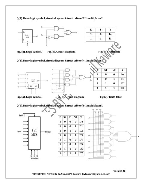logic gate drawing software great software to draw logic gates gallery electrical
