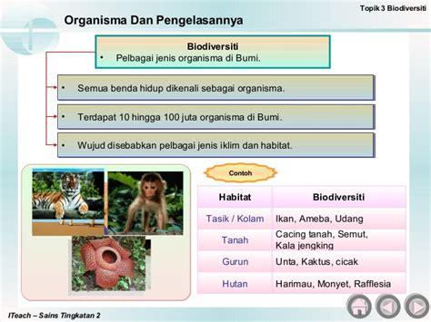 contoh bio hidup bab 3 biodiversiti