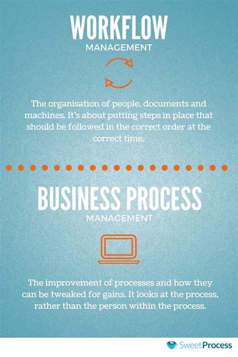 business process vs workflow the ultimate guide to workflow management sweetprocess