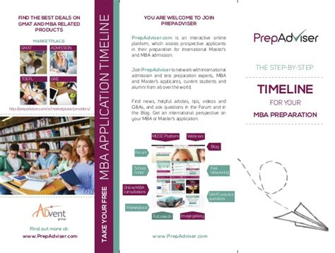 Mba Application Timeline by Mba Preparation Timeline By Prepadviser