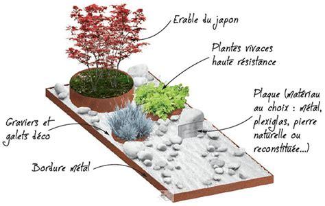 Bien Modele De Jardin Zen #6: Sépulture-paysagère3.png