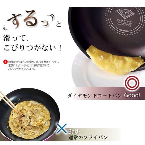 Kitchen Cabinet Set ダイヤモンドコートパン Ih対応8点セット