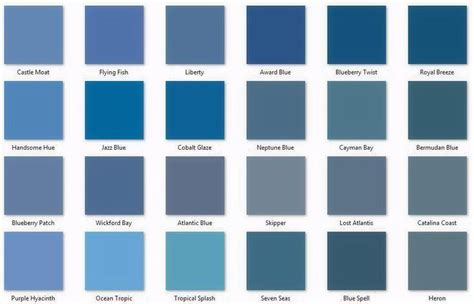 comparison of some behr blues paint colors