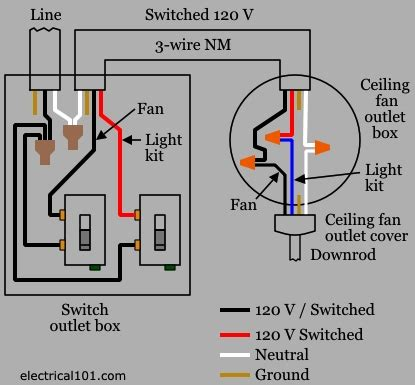 fan switch wiring diagram australia gallery wiring