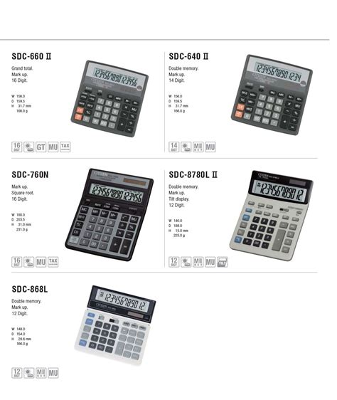 Citizen Kalkulator Sdc 664s calculators citizen systems japan co ltd