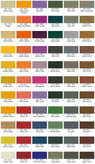 ral colors ral colour kote ltd