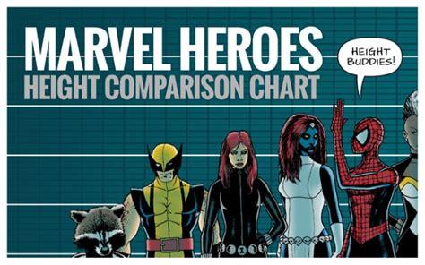 marvel actor height chart superhero height chart infographic strange beaver