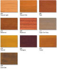 solid color stain sikkens opaque wood stain