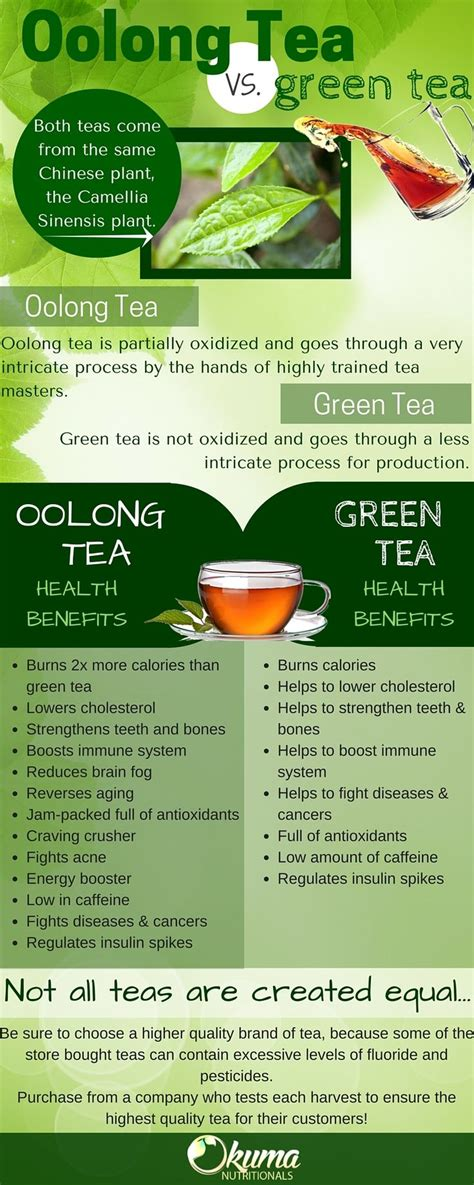 Detox Tea Vs Green Tea by Best 25 Benefits Of Green Tea Ideas On Green