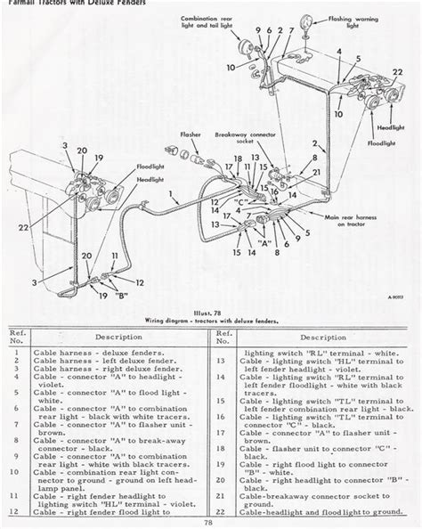 826 wiring diagram - General IH - Red Power Magazine Community
