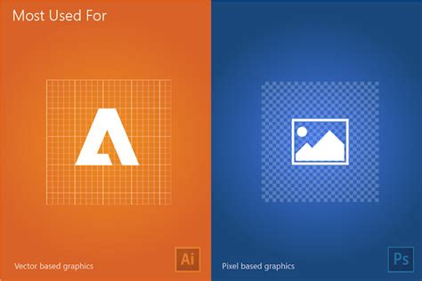 Icon Design Illustrator Vs Photoshop | 9 cool posters that show the differences between adobe
