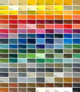 pms colors top 8 ideas about pantone color chart on