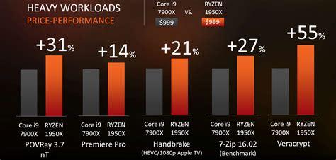 Processor Amd Ryzen Threadripper 1950x 16 32 Threads 3 4 Ghz amd officially details 8 ryzen threadripper x399 hedt processor