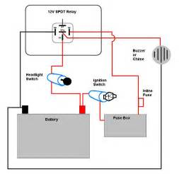 single pole switch wiring diagram basic light get free image about wiring diagram