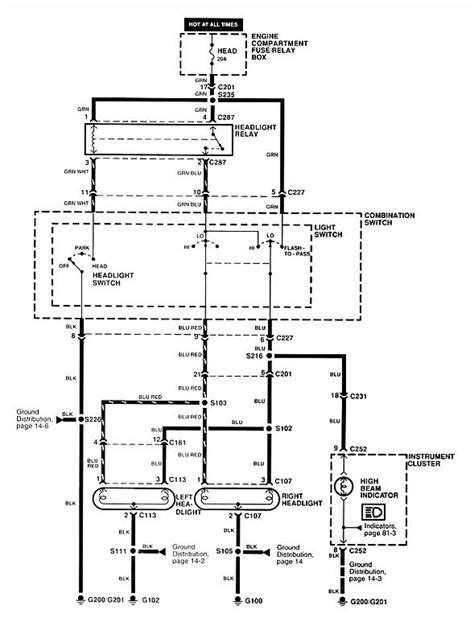 2002 kia sportage fuse box diagram wiring diagrams