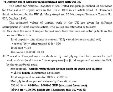 Unpaid Work Experience Letter Unpaid Work