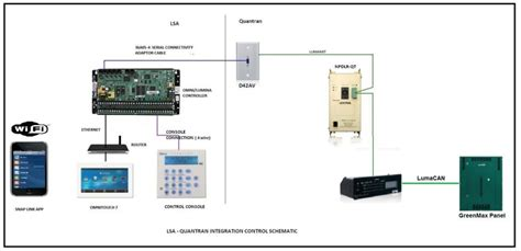 leviton security system diagram leviton free engine