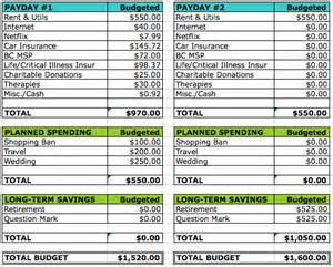 Biweekly Budget Template Best Photos Of Semi Monthly Budget Worksheet Monthly