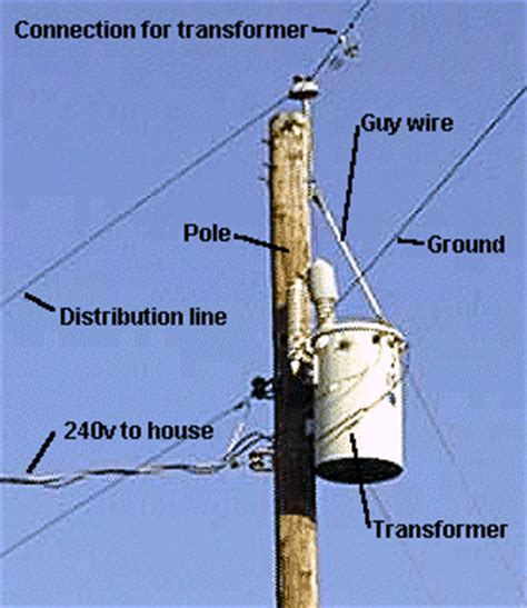 generating power to your house how power grids work