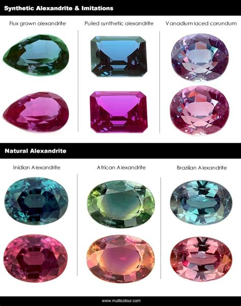alexandrite color synthetic lab grown stones the same chemical and
