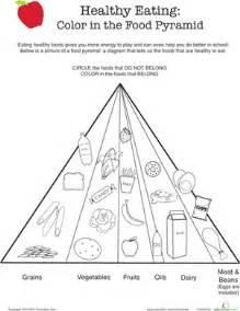 healthy eating color the food pyramid worksheet