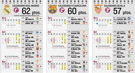 Calendario De Liga Real Madrid Calendario Bar 231 A Real Madrid Lo Que Les Queda De Liga