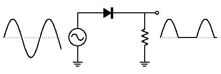 rectifier diode difference difference between diode and rectifier diode vs rectifier