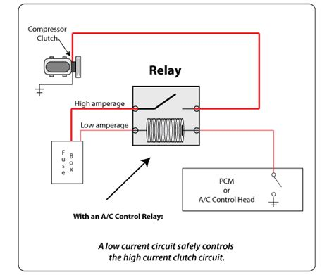 a c clutch relay function and troubleshooting