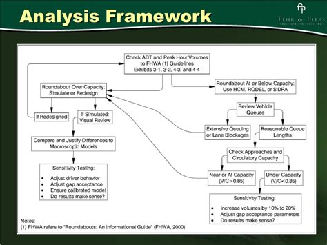 L Framework by Read Book Conceptual Framework Of Banking System Pdf