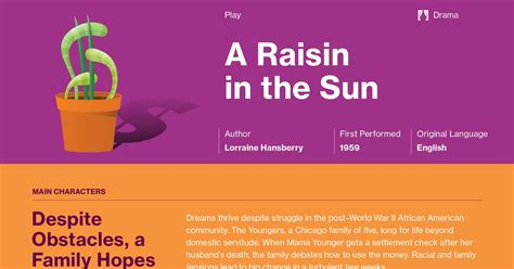 themes in a raisin in the sun by lorraine hansberry a raisin in the sun study guide course hero