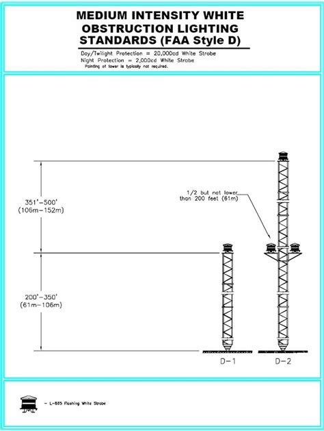 faa tower lighting requirements medium intensity white obstruction lighting standards