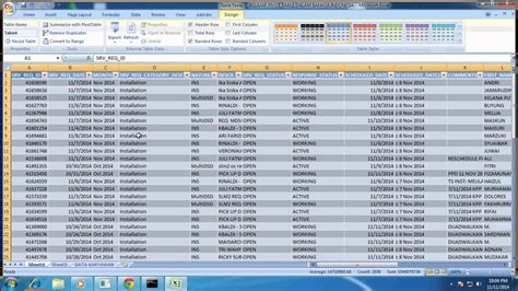 tutorial pivot table excel 2007 bahasa indonesia tutorial pivot table excel 2007 2010 paling mudah bahasa