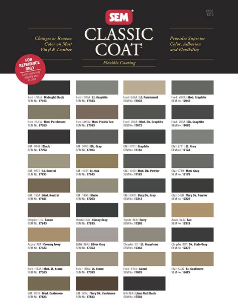 sem upholstery dye sem interior paint color chart pictures to pin on