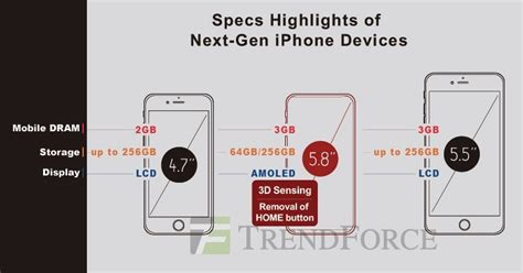 iphone 5s ram specs iphone 8 specs detailed in new in depth report bgr