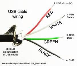 souris cable usb mauvais contact souris qui ne marche