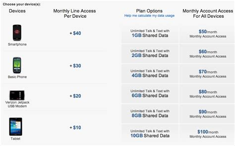 cheapest phone plans with unlimited everything 28 images