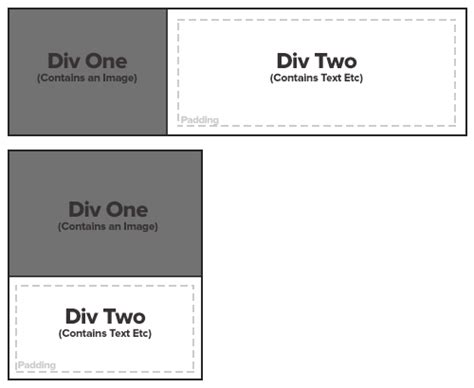 Css Layout Divs Next To Each Other | css two divs next to each other that then stack with
